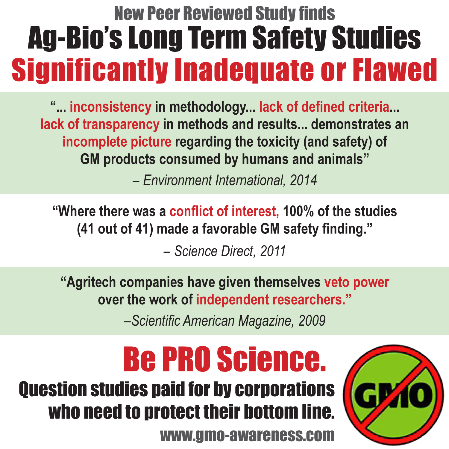 gmo awareness | raising awareness about the risks of genetically